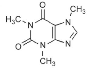 Chemistry of Coffee aromas